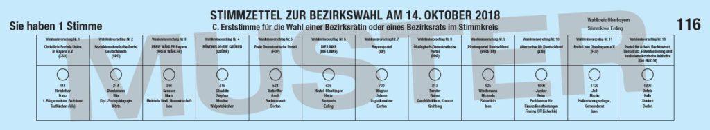 Bezirkstagswahl-Landkreis-Erding-Stimmzettel-2018