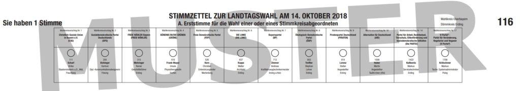 Landtagswahl Bayern-Direktkandidaten Landkreis Erding 2018 Stimmbezirk 116