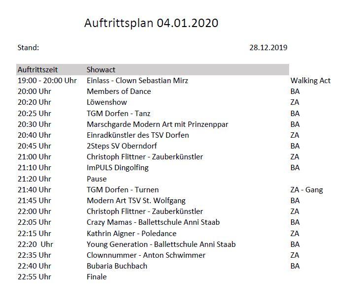Ablaufplan 4.1.2020