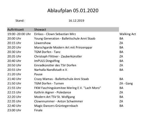 Ablaufplan 5.1.2020-