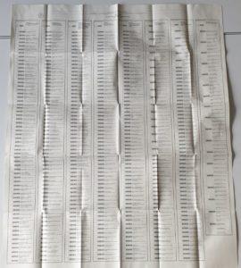 Stimmzettel Kreistagswahl Landkreis Erding 2020