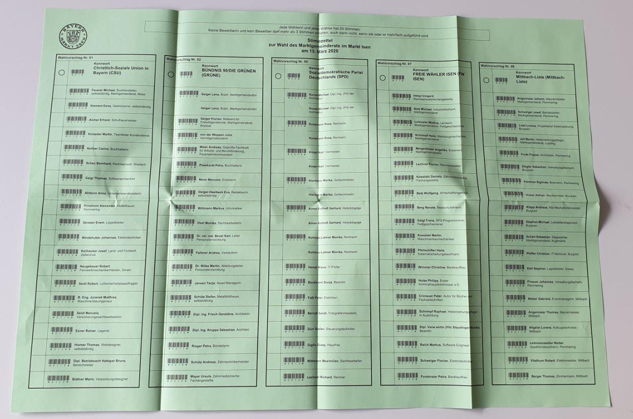 Stimmzettel Marktgemeinderatswahl Isen 2020
