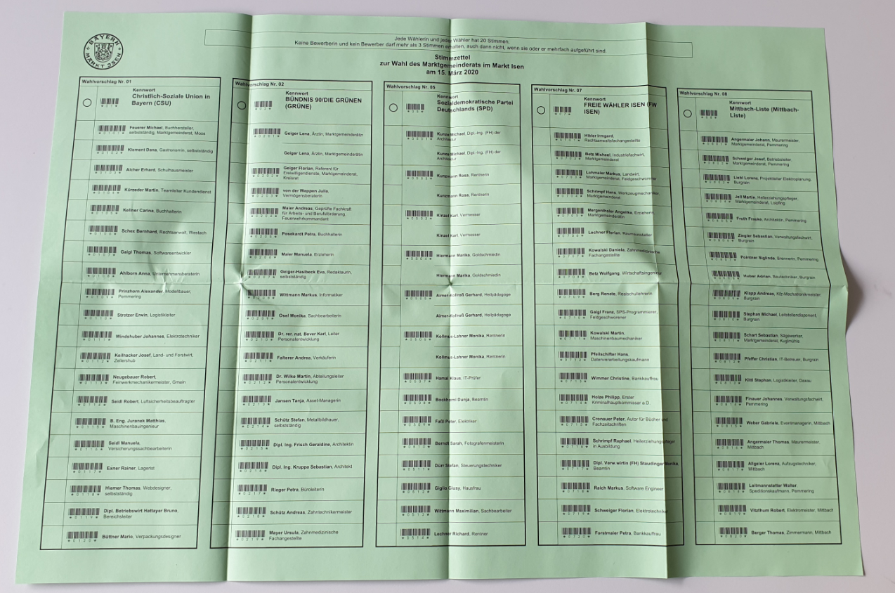 Stimmzettel-Marktgemeinderatswahl-Isen-2020